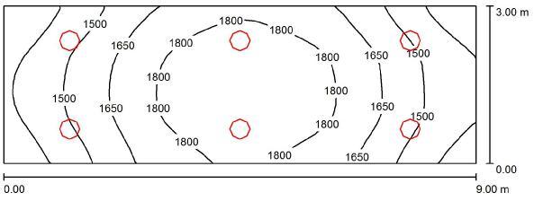 G400C photonflux